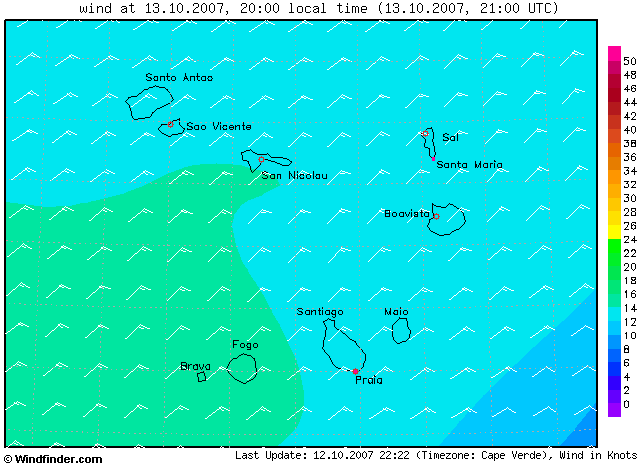 Windforecast Cape Verde